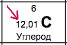 Молярная масса молекулярная масса количество вещества моль число Авогадро